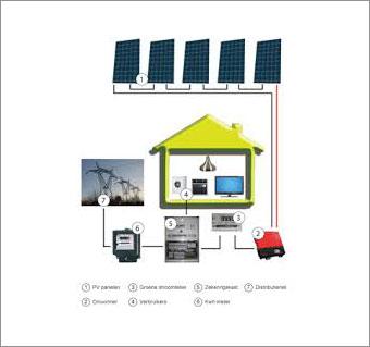 energie control-heusden-zolder